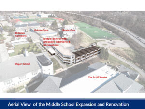 Rendering of upcoming renovation to Seven Hills School Middle School, aerial view